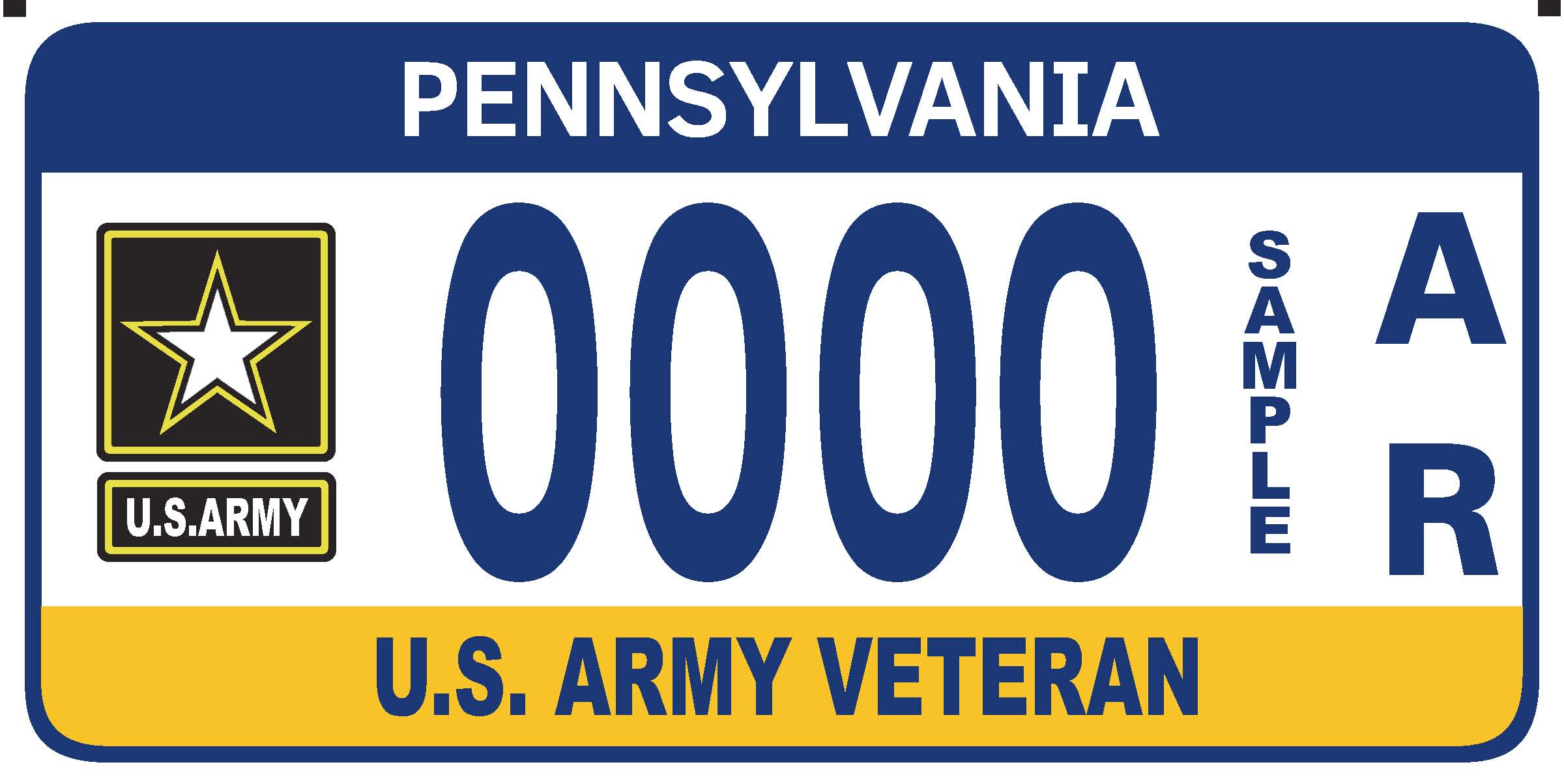 Military Registration Plates